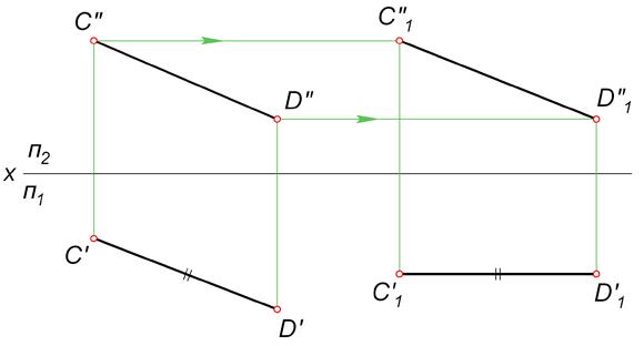 Метод плоскопараллельного перемещения
