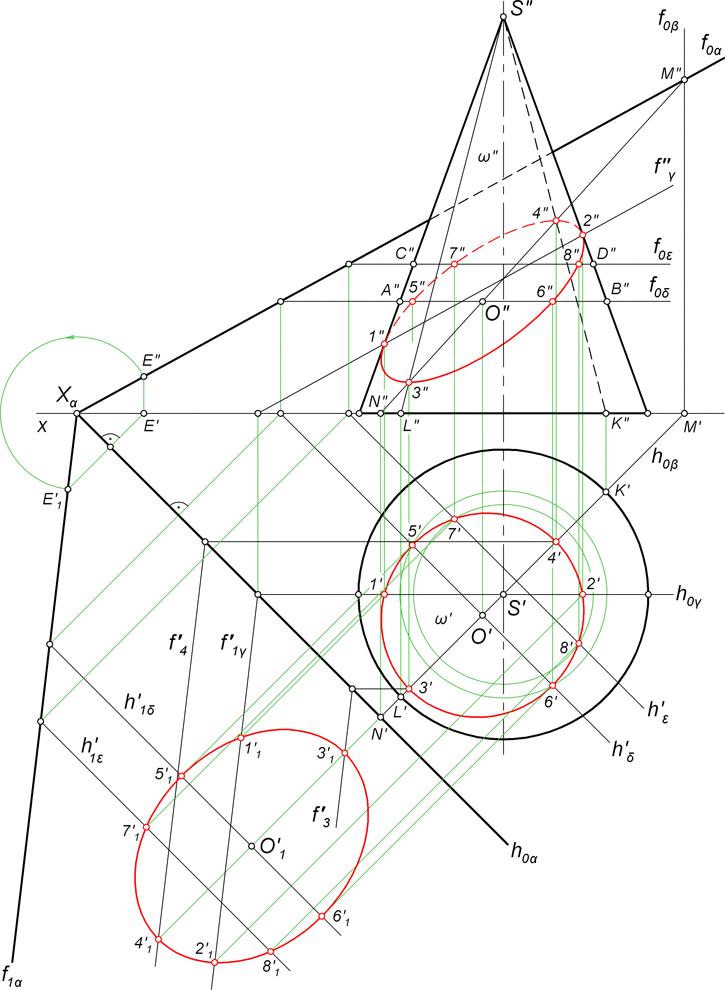 Пересечение цилиндра плоскостью общего положения