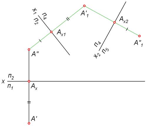 Замена двух плоскостей проекций