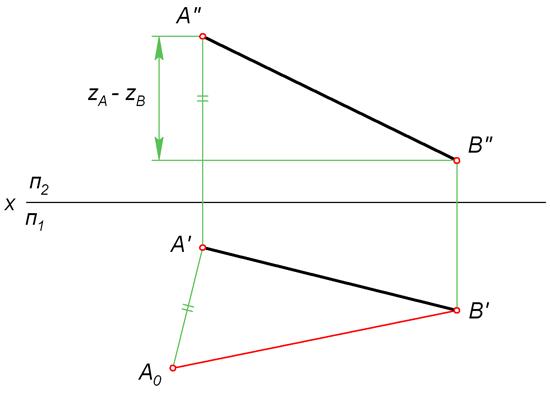 Решение задач по определению натуральной величины решение задач физики в excel