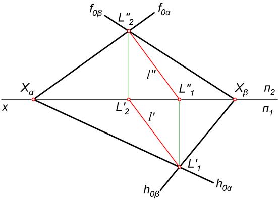 Построить линию пересечения плоскостей решение задач физика задачи со решениями