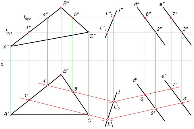 Найти линию пересечения плоскостей задача решения как решить задачу по химии 8 класса