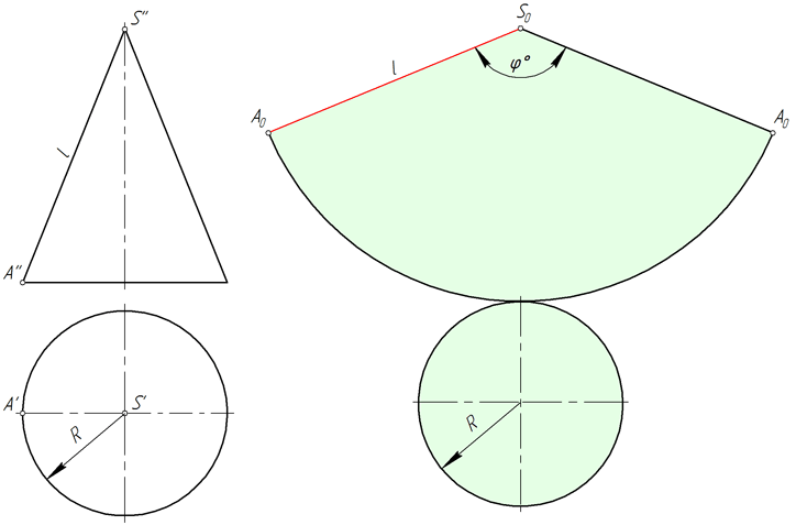 Калькуляторы расчета размеров развертки конуса - с пояснениями